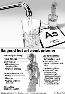 Arsenic-water-effects-human